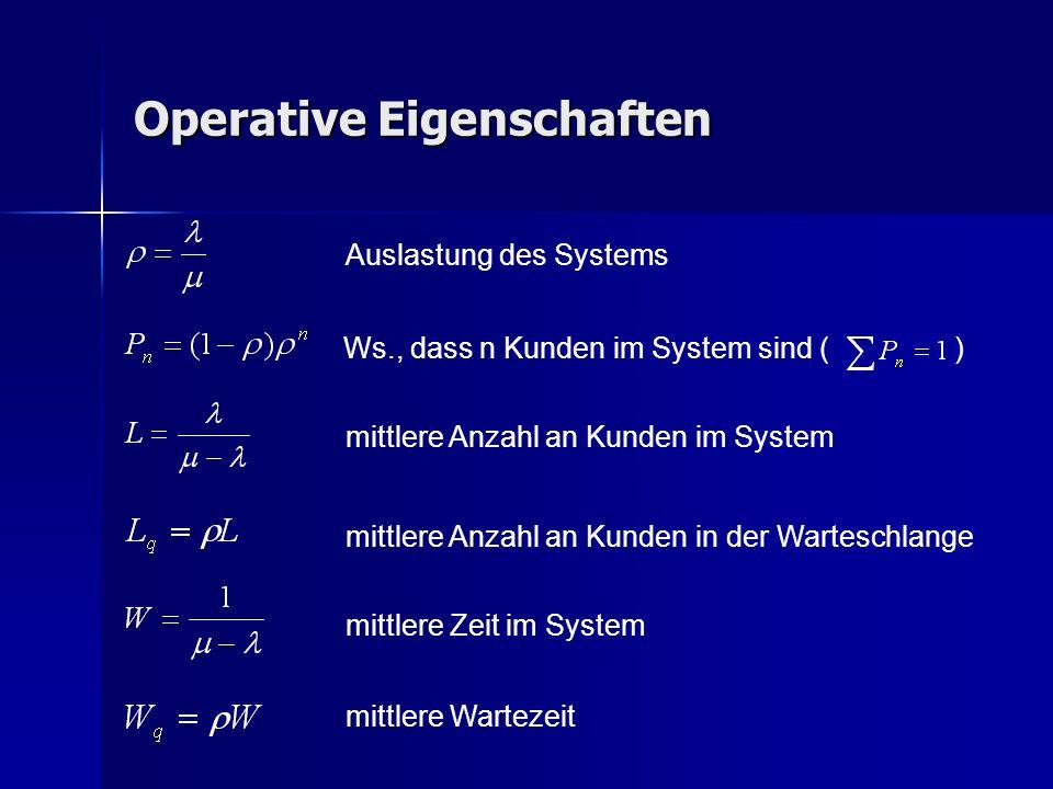Operative Eigenschaften