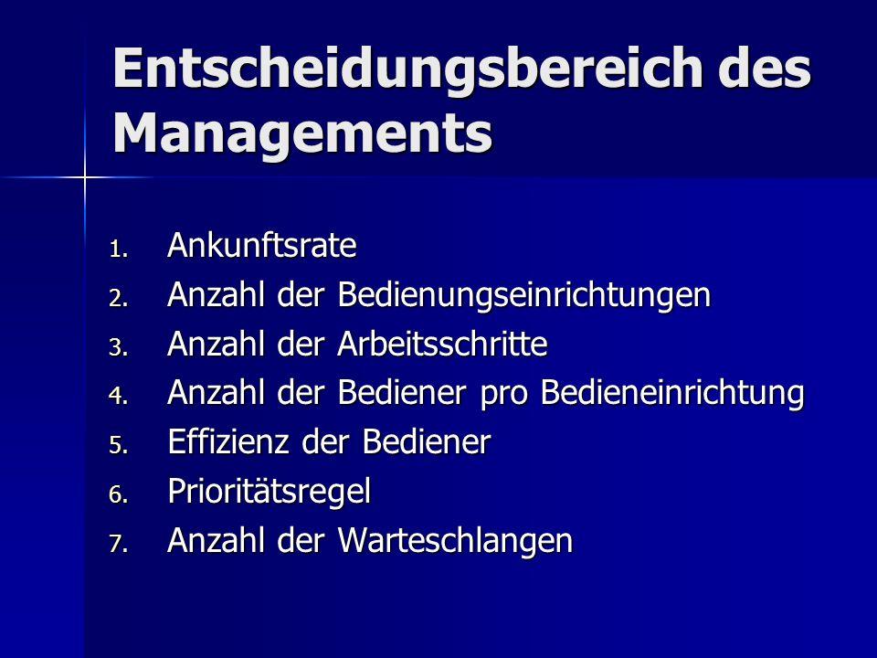 Entscheidungsbereich des Managements
