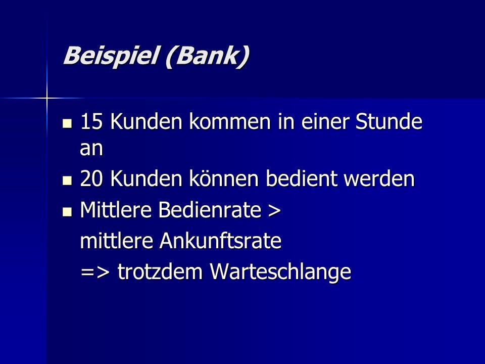 Beispiel (Bank) 15 Kunden kommen in einer Stunde an