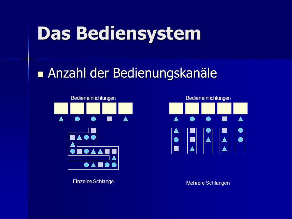 Das Bediensystem Anzahl der Bedienungskanäle Bedieneinrichtungen