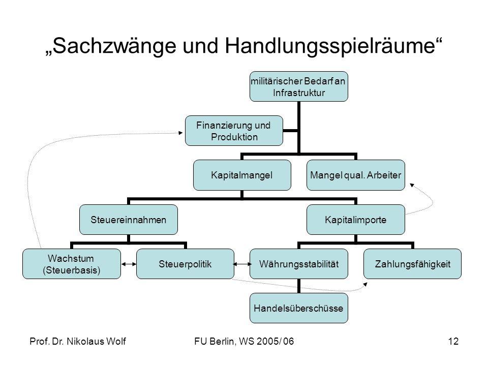 """""""Sachzwänge und Handlungsspielräume"""