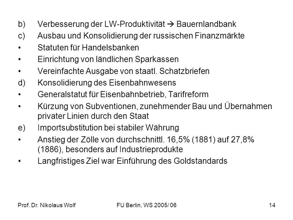 Verbesserung der LW-Produktivität  Bauernlandbank