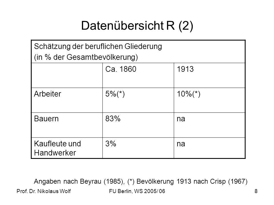Datenübersicht R (2) Schätzung der beruflichen Gliederung