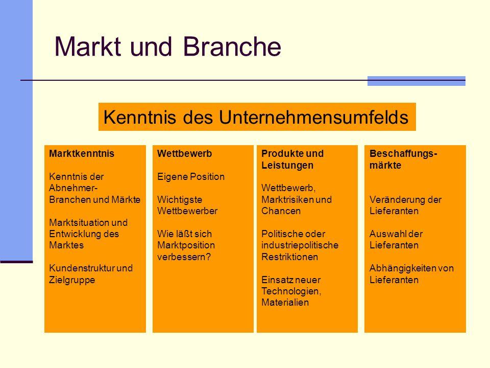 Markt und Branche Kenntnis des Unternehmensumfelds Marktkenntnis
