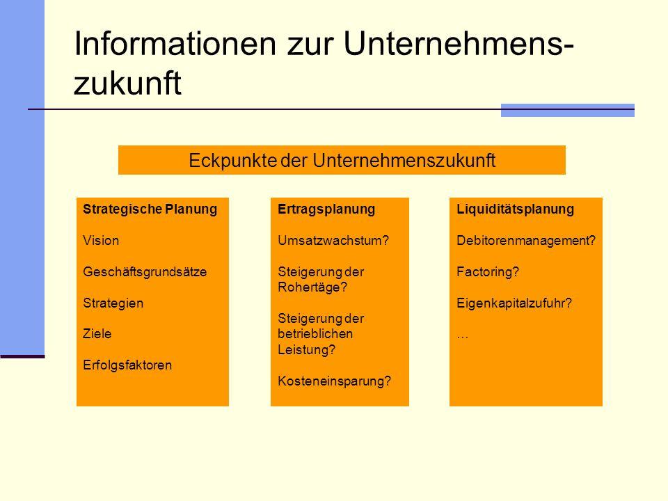 Informationen zur Unternehmens- zukunft