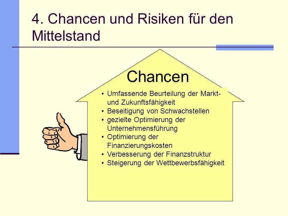 4. Chancen und Risiken für den Mittelstand