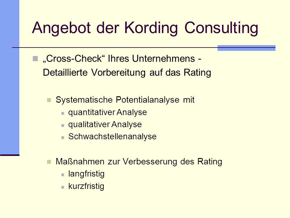 Angebot der Kording Consulting