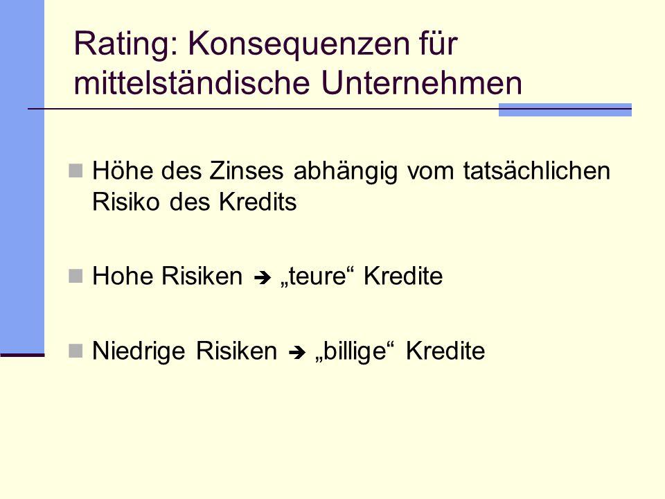 Rating: Konsequenzen für mittelständische Unternehmen