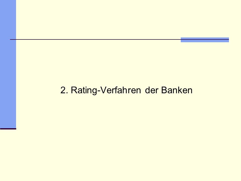 2. Rating-Verfahren der Banken