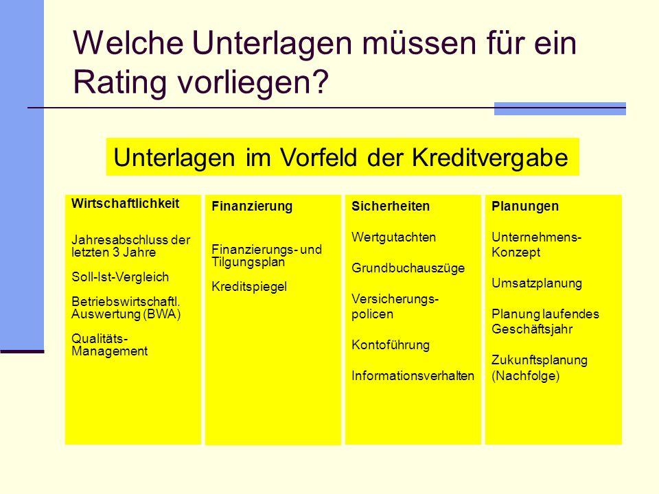 Welche Unterlagen müssen für ein Rating vorliegen