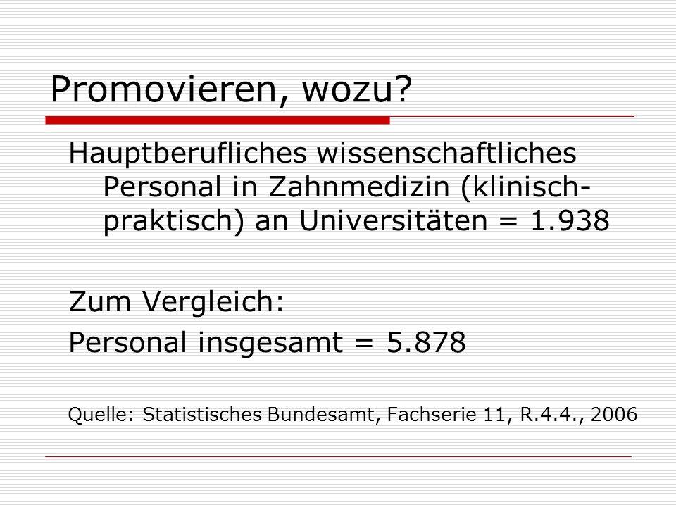 Promovieren, wozu Hauptberufliches wissenschaftliches Personal in Zahnmedizin (klinisch-praktisch) an Universitäten = 1.938.