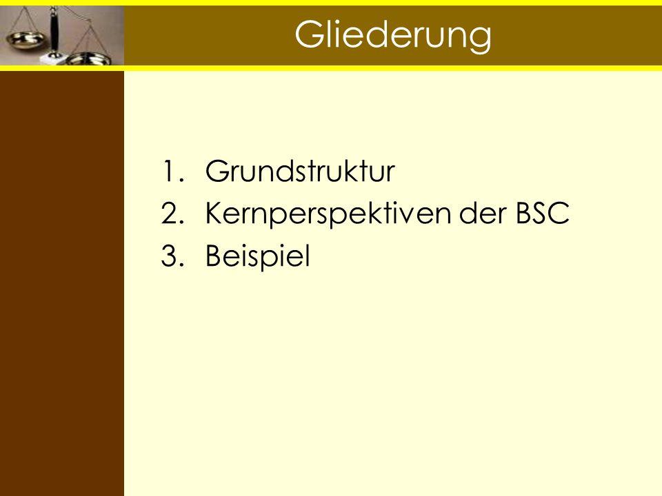 Gliederung Grundstruktur Kernperspektiven der BSC Beispiel