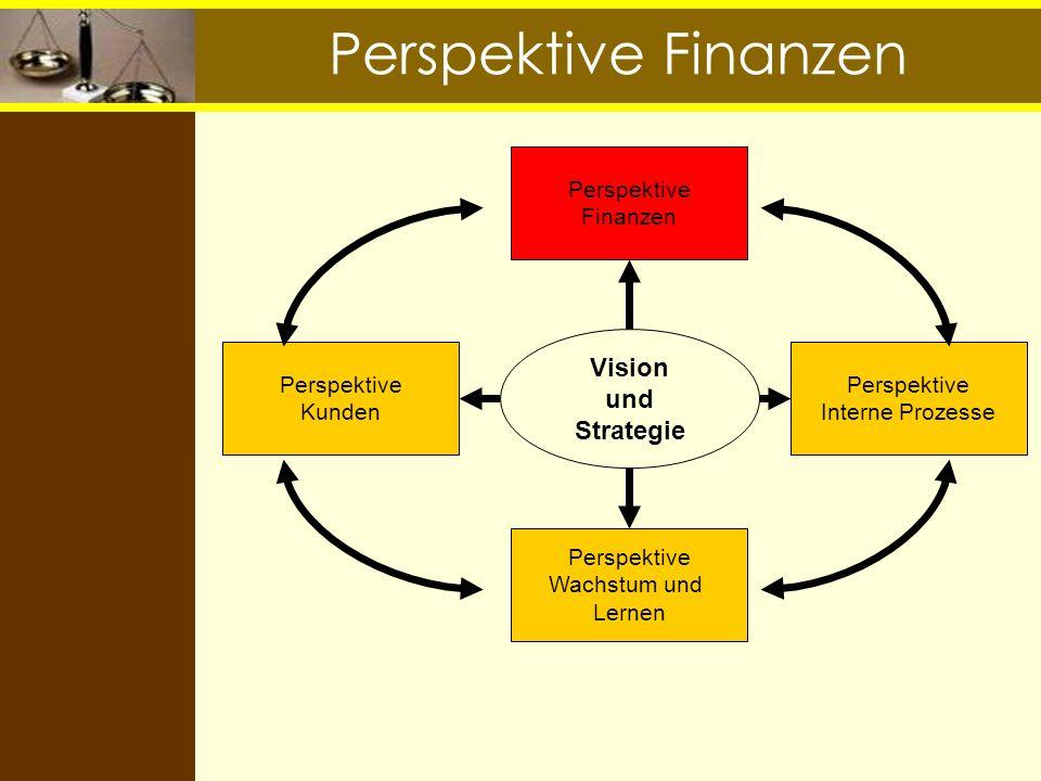 Perspektive Finanzen Vision und Strategie Perspektive Finanzen