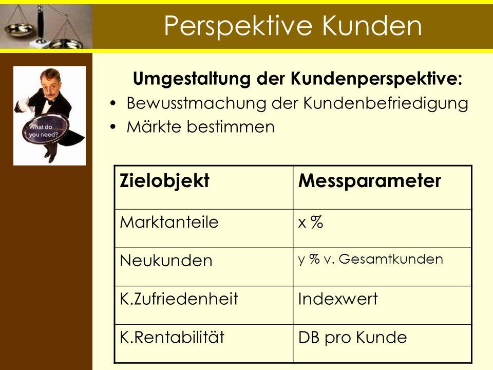 Perspektive Kunden Zielobjekt Messparameter