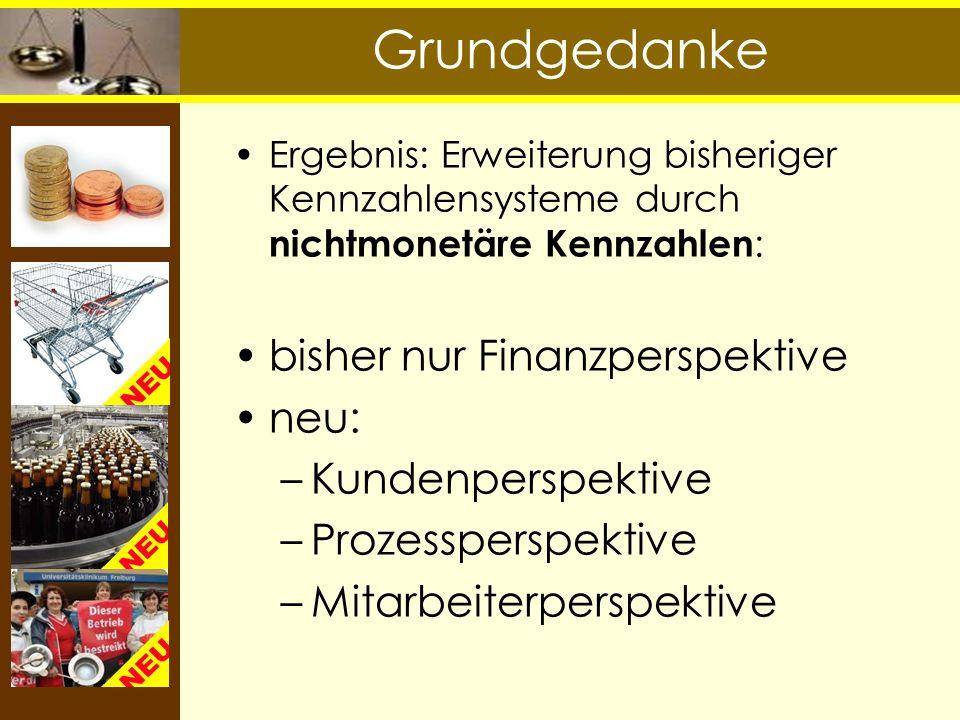 Grundgedanke bisher nur Finanzperspektive neu: Kundenperspektive