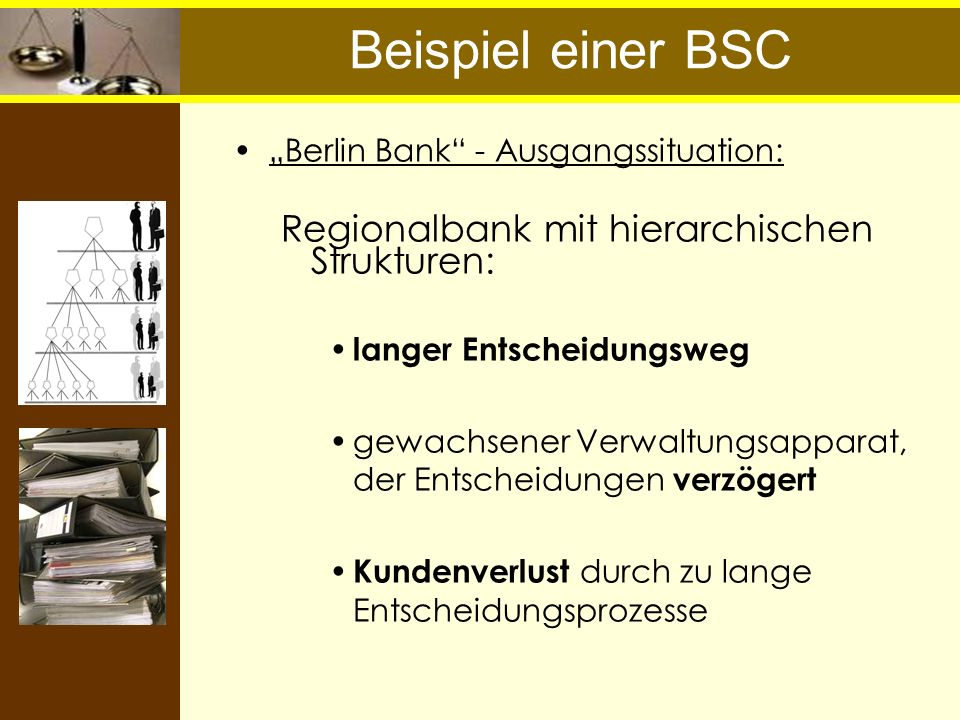 Beispiel einer BSC Regionalbank mit hierarchischen Strukturen: