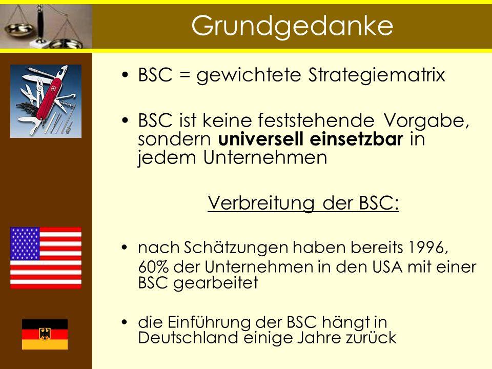 Grundgedanke BSC = gewichtete Strategiematrix