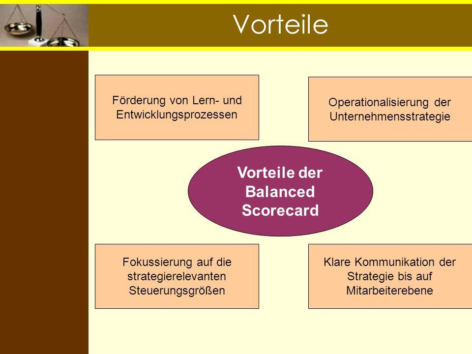 Vorteile Vorteile der Balanced Scorecard