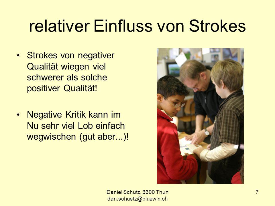 relativer Einfluss von Strokes