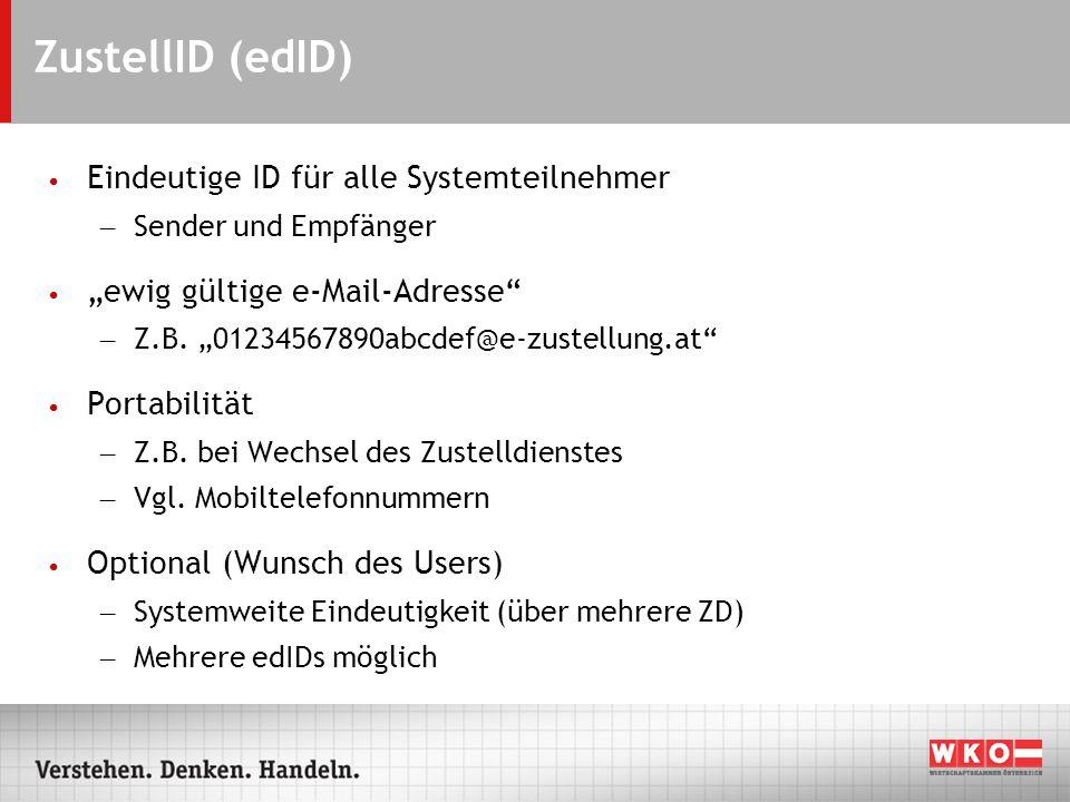 ZustellID (edID) Eindeutige ID für alle Systemteilnehmer
