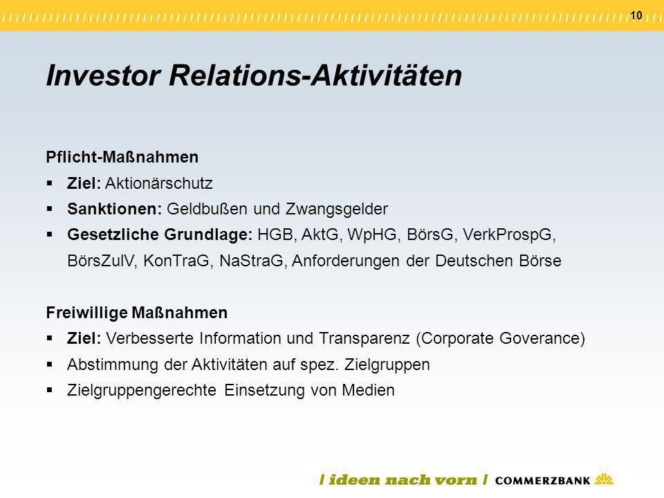 Investor Relations-Aktivitäten