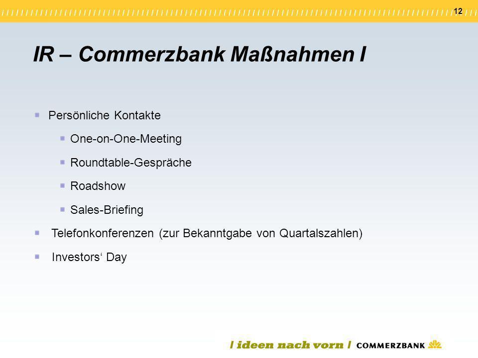 IR – Commerzbank Maßnahmen I