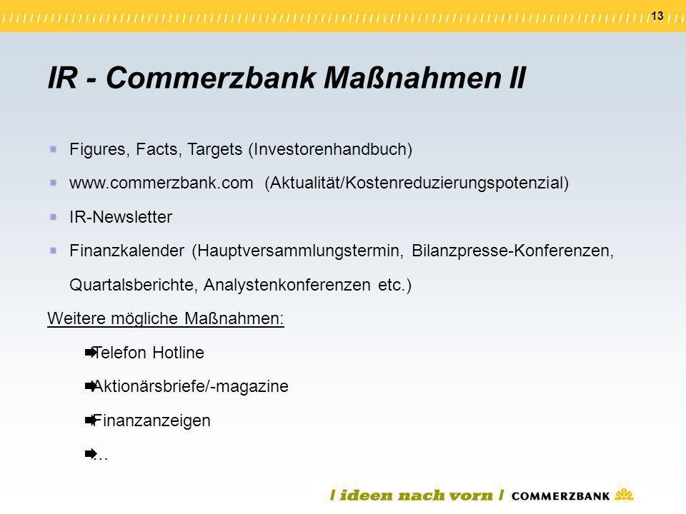 IR - Commerzbank Maßnahmen II