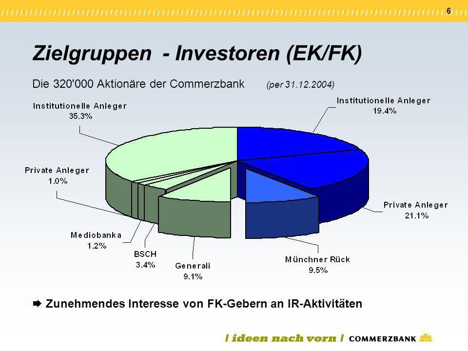 Zielgruppen - Investoren (EK/FK)