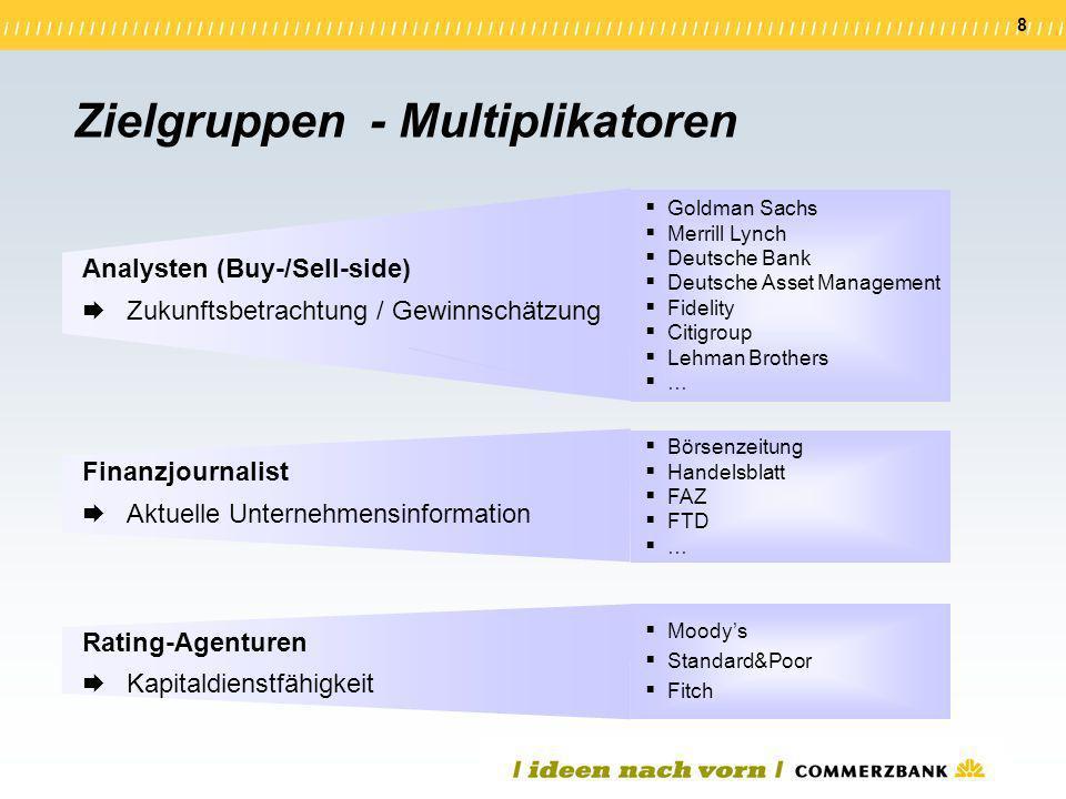 Zielgruppen - Multiplikatoren