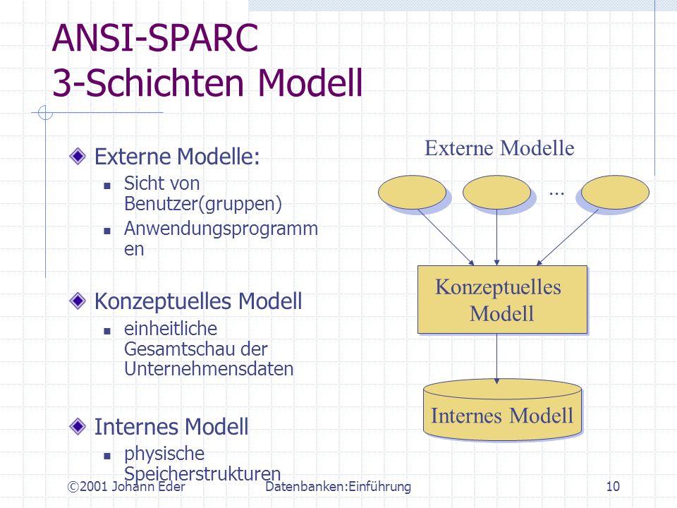 ANSI-SPARC 3-Schichten Modell
