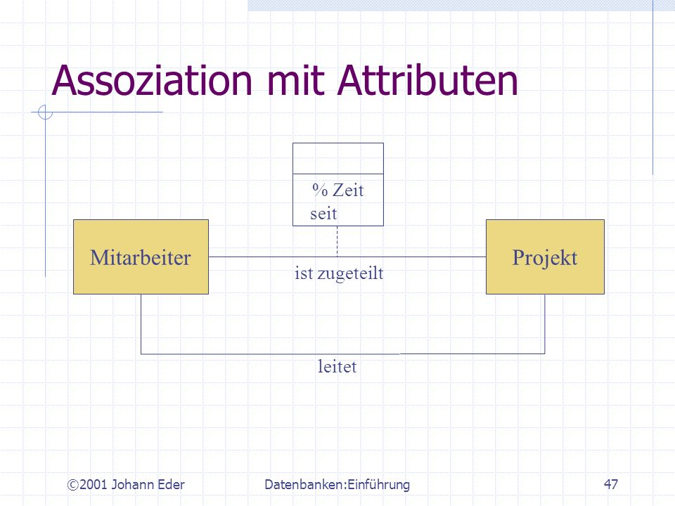 Assoziation mit Attributen