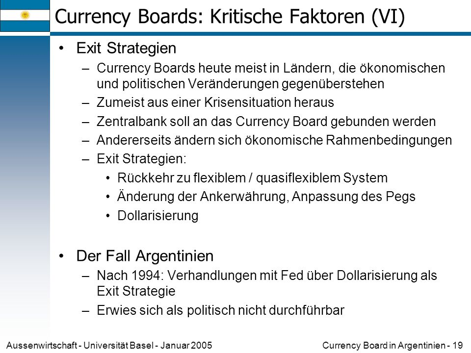 Currency Boards: Kritische Faktoren (VI)