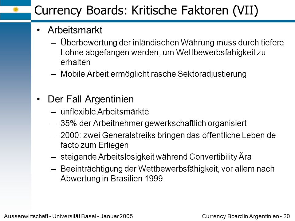 Currency Boards: Kritische Faktoren (VII)