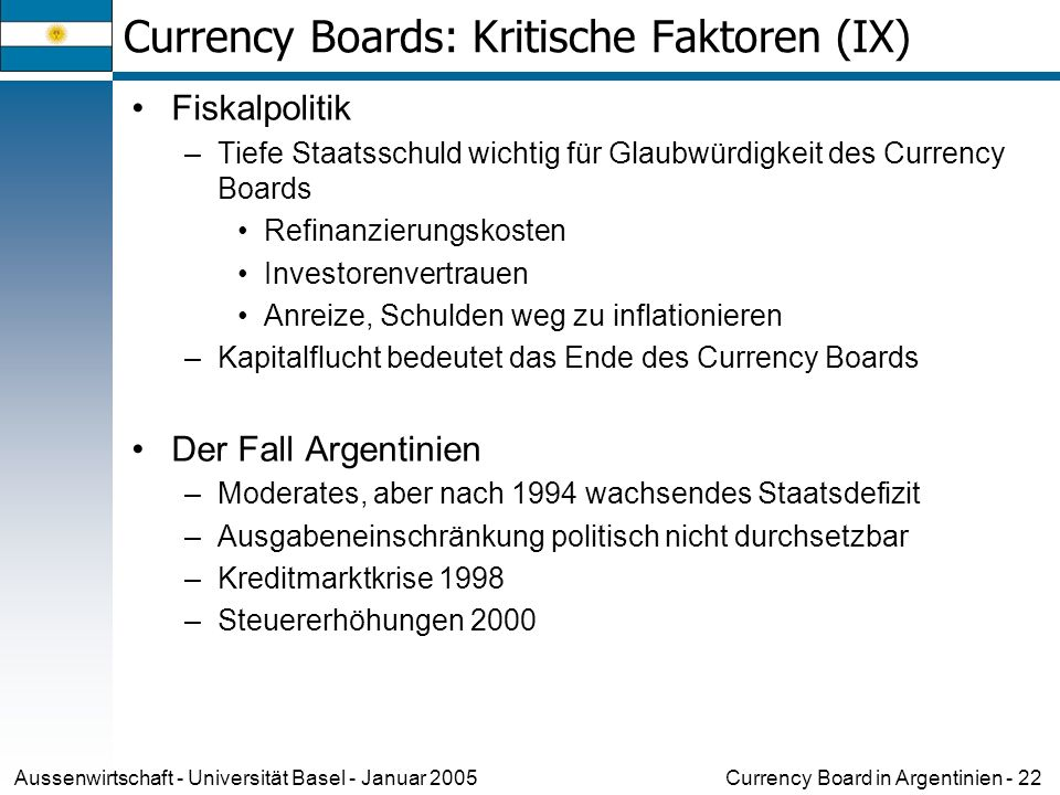 Currency Boards: Kritische Faktoren (IX)