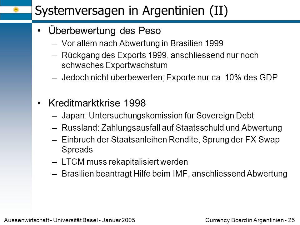 Systemversagen in Argentinien (II)