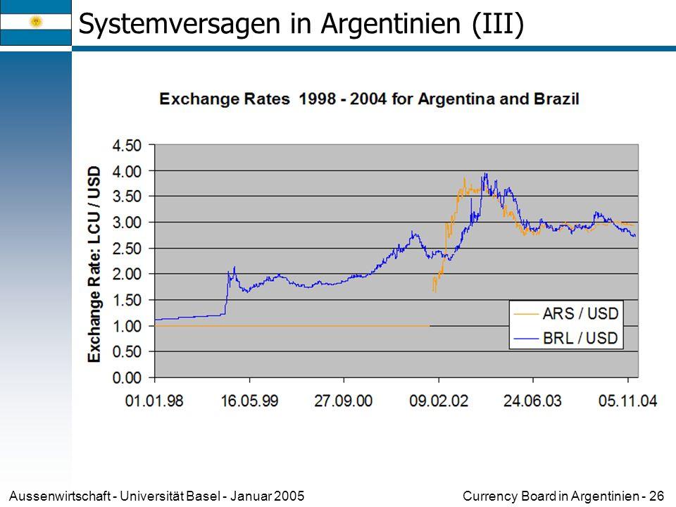 Systemversagen in Argentinien (III)