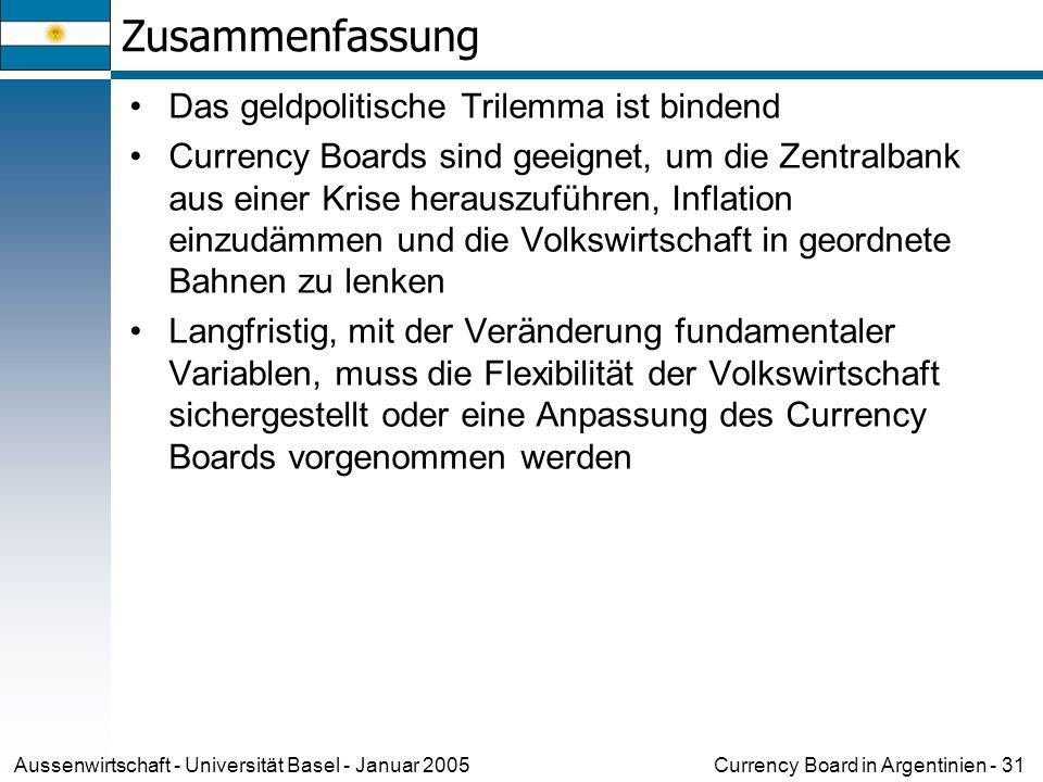 Zusammenfassung Das geldpolitische Trilemma ist bindend