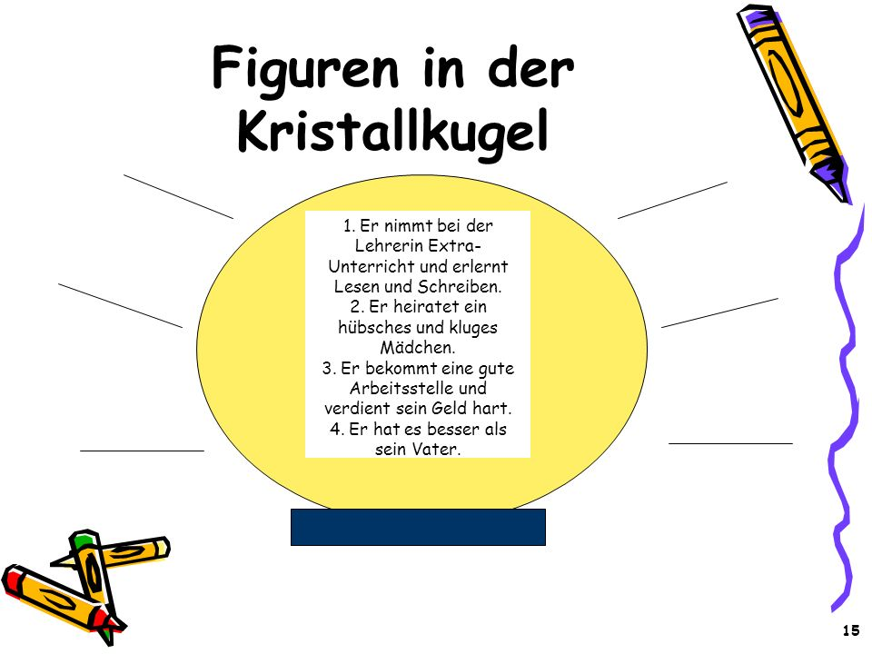 Figuren in der Kristallkugel