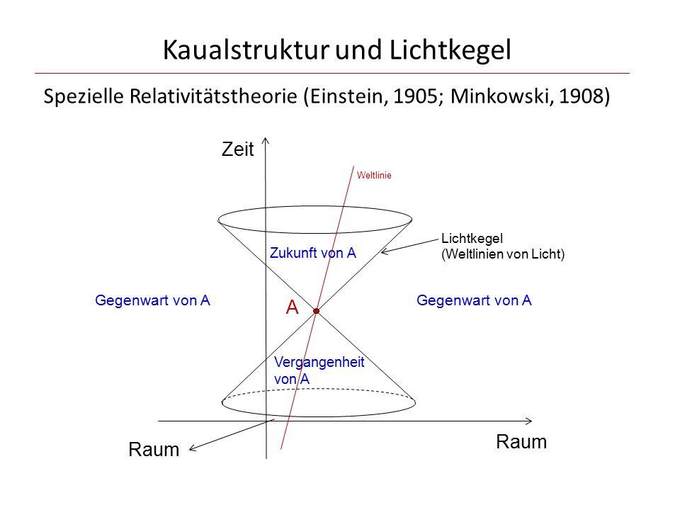 Kaualstruktur und Lichtkegel
