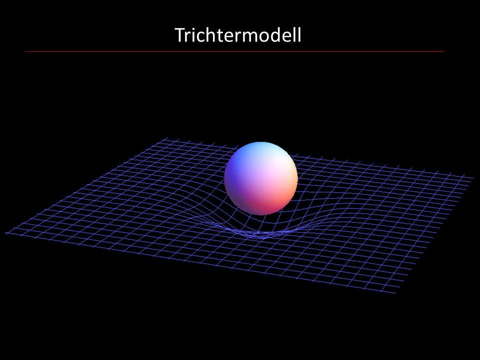Trichtermodell