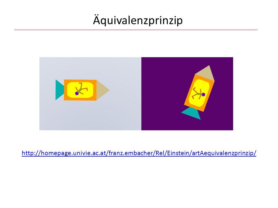 Äquivalenzprinzip http://homepage.univie.ac.at/franz.embacher/Rel/Einstein/artAequivalenzprinzip/