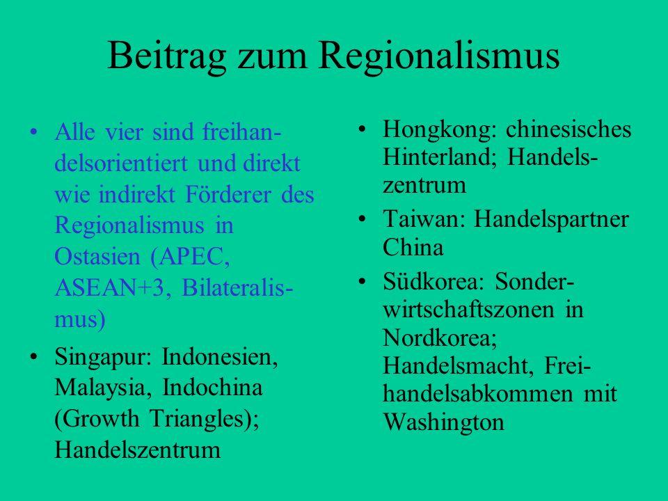 Beitrag zum Regionalismus