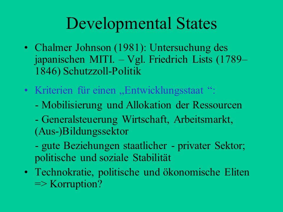 Developmental States Chalmer Johnson (1981): Untersuchung des japanischen MITI. – Vgl. Friedrich Lists (1789–1846) Schutzzoll-Politik.