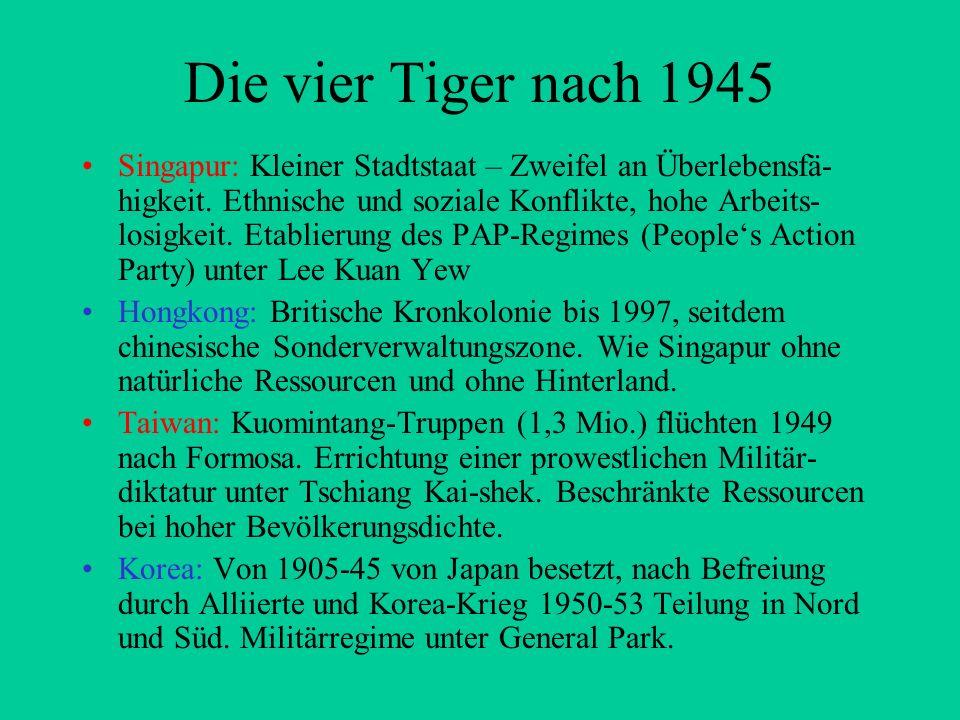 Die vier Tiger nach 1945