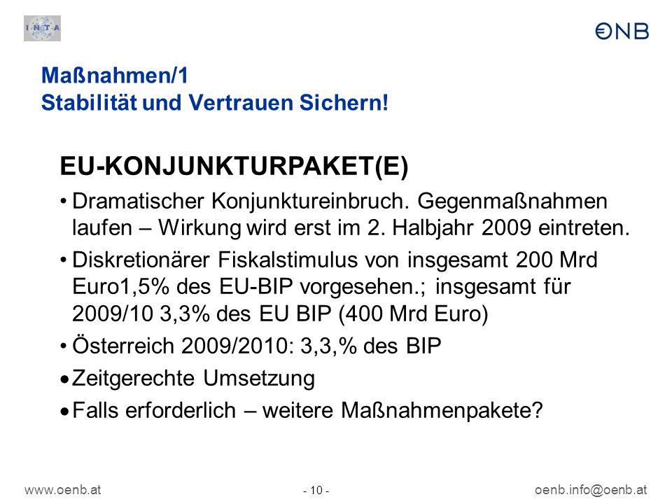 Maßnahmen/1 Stabilität und Vertrauen Sichern!