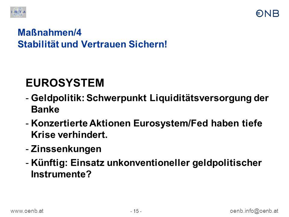 Maßnahmen/4 Stabilität und Vertrauen Sichern!