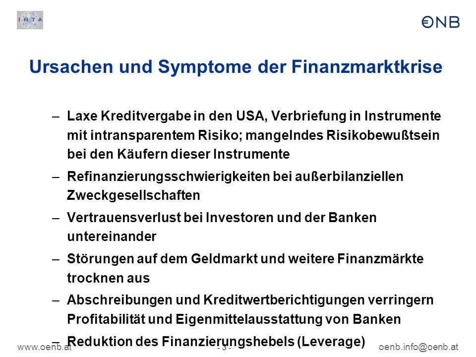 Ursachen und Symptome der Finanzmarktkrise