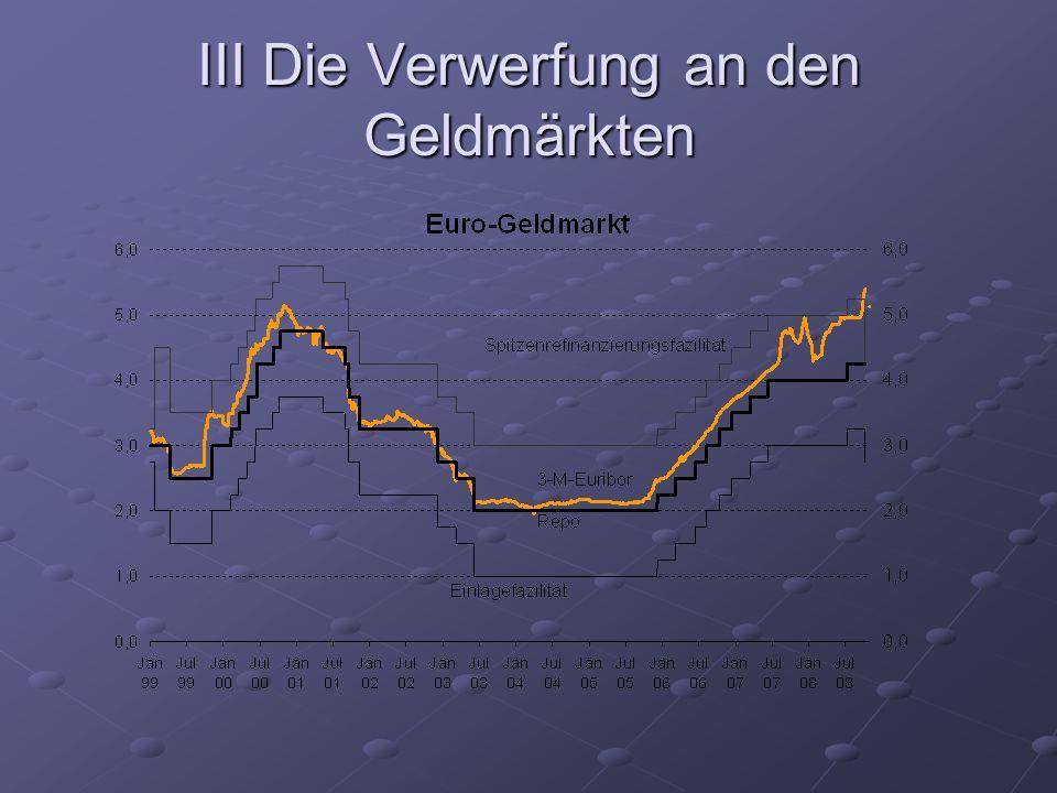 III Die Verwerfung an den Geldmärkten