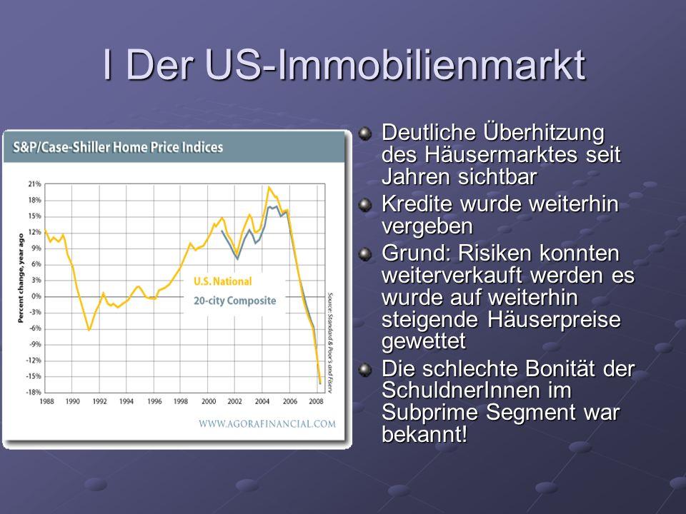 I Der US-Immobilienmarkt