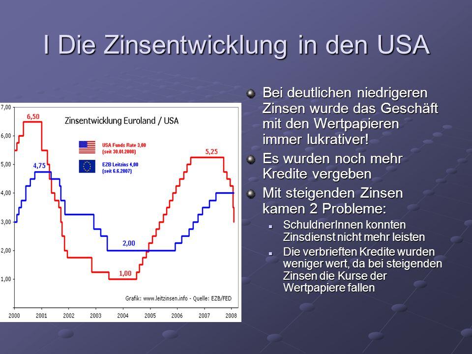 I Die Zinsentwicklung in den USA